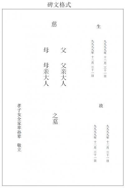 碑文格式(图示)
